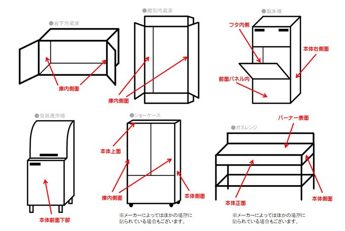06 kisai 厨房機器の買取について