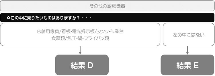 04 s 買取チェッカー